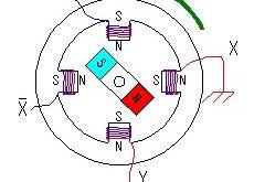 step_motor1_3-230x165